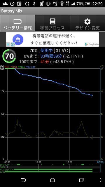 HTC J butterfly HTV31 電池長持ち